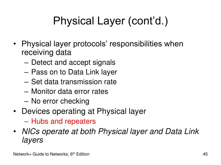Physical Layer (cont'd.)