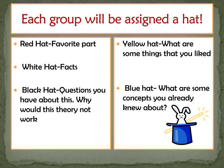 Each group will be assigned a hat!