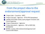 from the project idea to the endorsement approval request