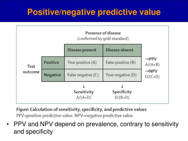 Positive/negative predictive value