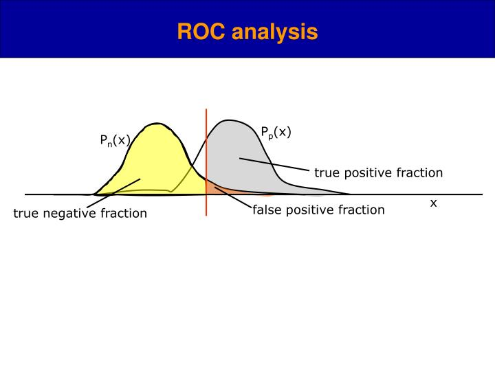 ROC analysis
