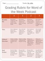 grading rubric for word of the week podcast