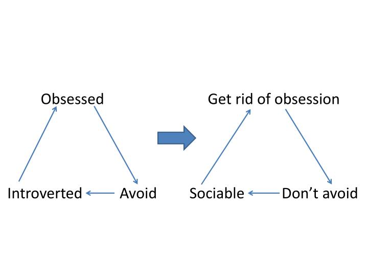 Get rid of obsession