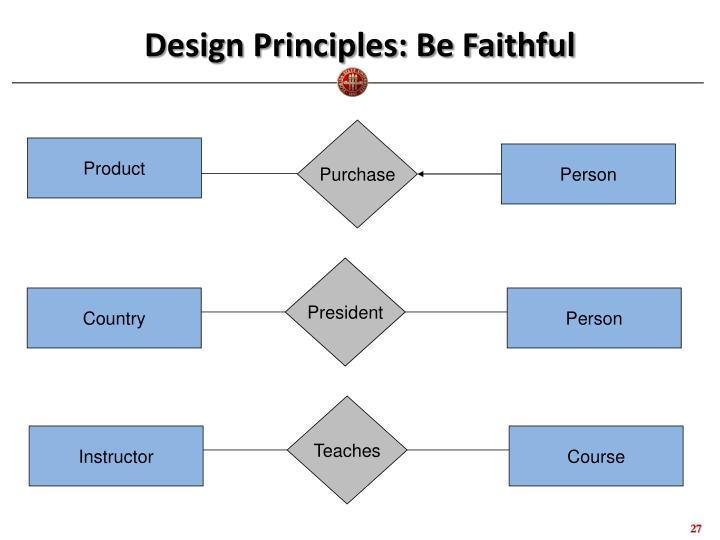 Design Principles: Be Faithful