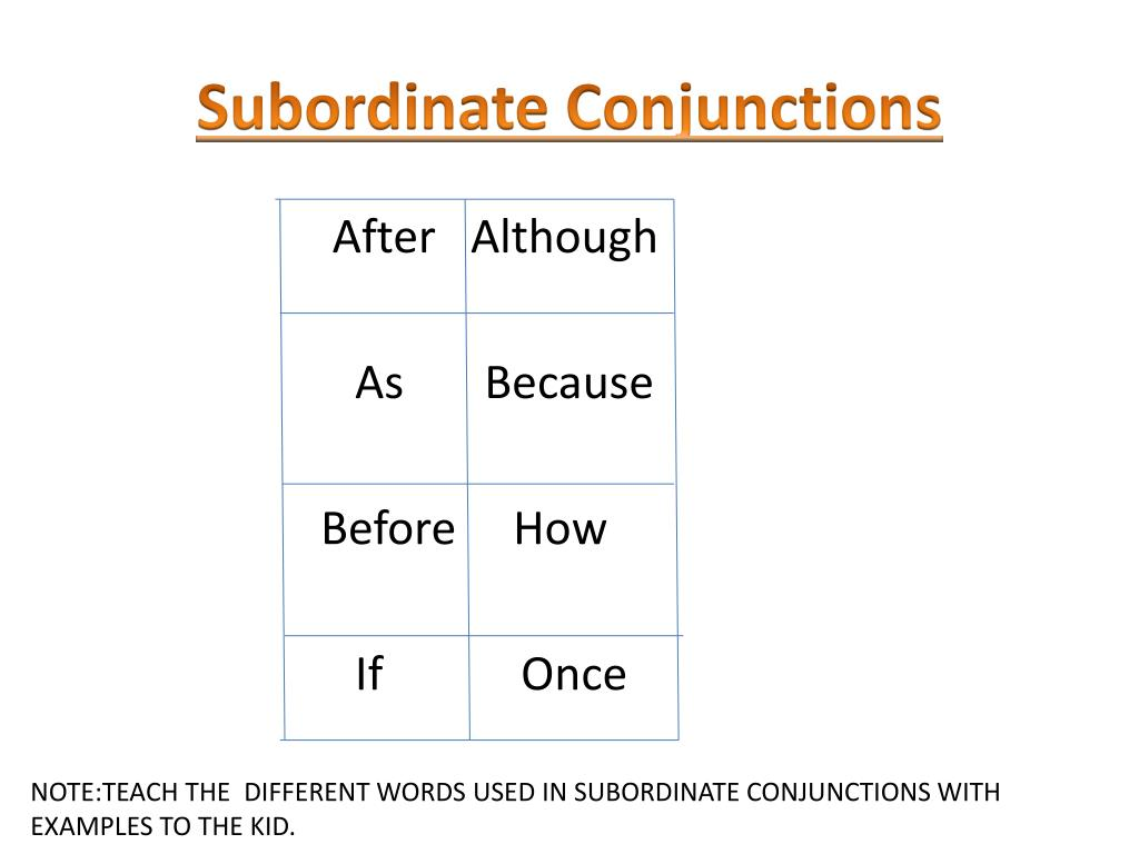 what is a subordinated note