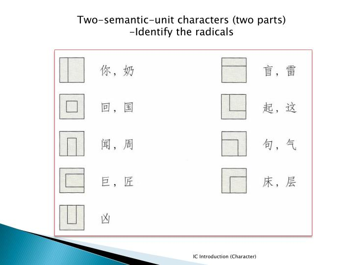 Two-semantic-unit characters (two parts)