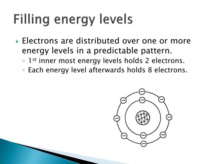 Filling energy levels