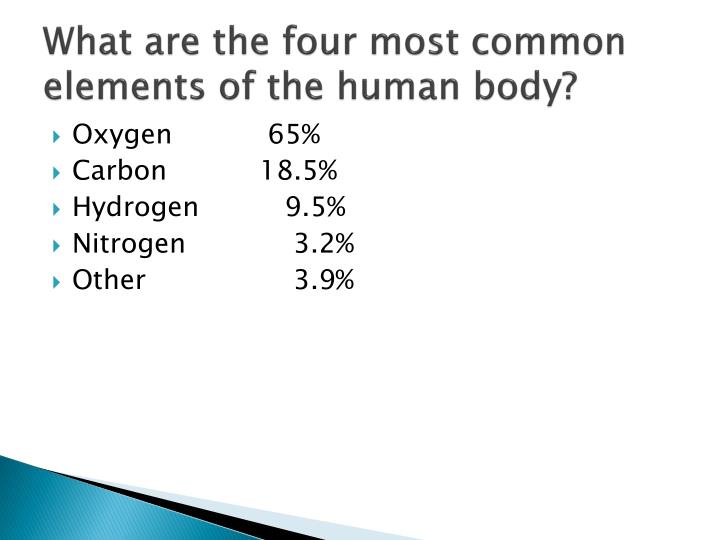 What are the four most common elements of the human body?