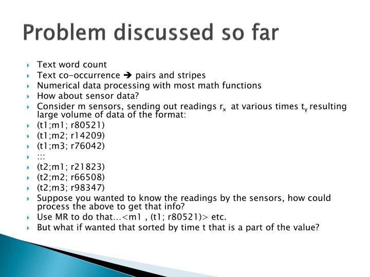 Problem discussed so far