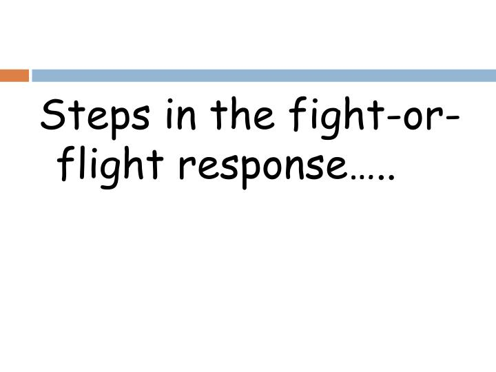 Steps in the fight-or-flight response…..