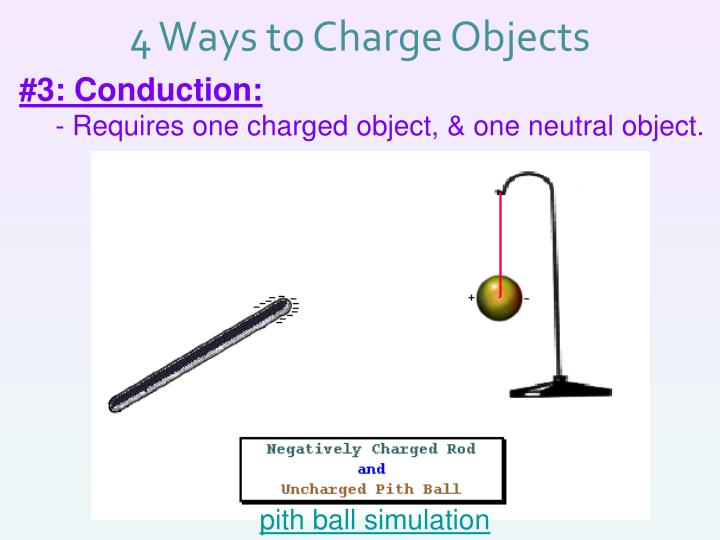 4 Ways to Charge Objects
