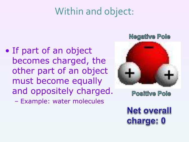 Within and object: