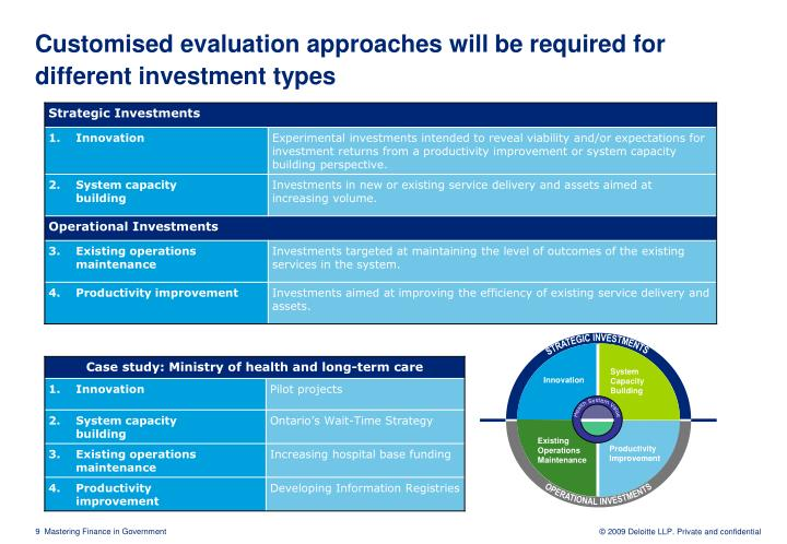 Customised evaluation approaches will be required for different investment types