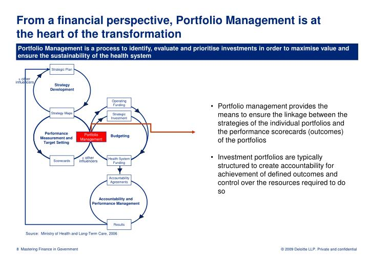 From a financial perspective, Portfolio Management is at