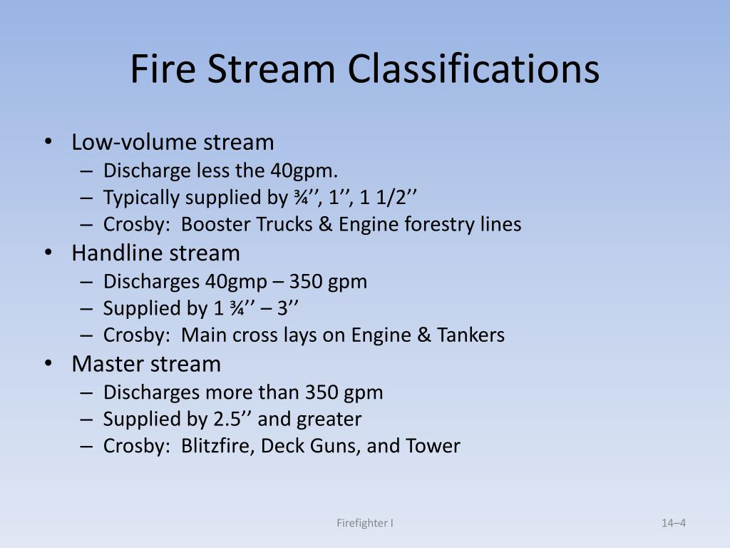 PPT - Fire Streams SFFMA Training Objectives: 6-01 01 – 6