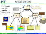 groups and links2
