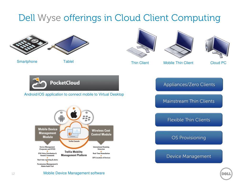 PPT - Dell Wyse Cloud Client & Desktop Virtualization Solutions (DVS