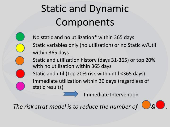 Static and Dynamic Components