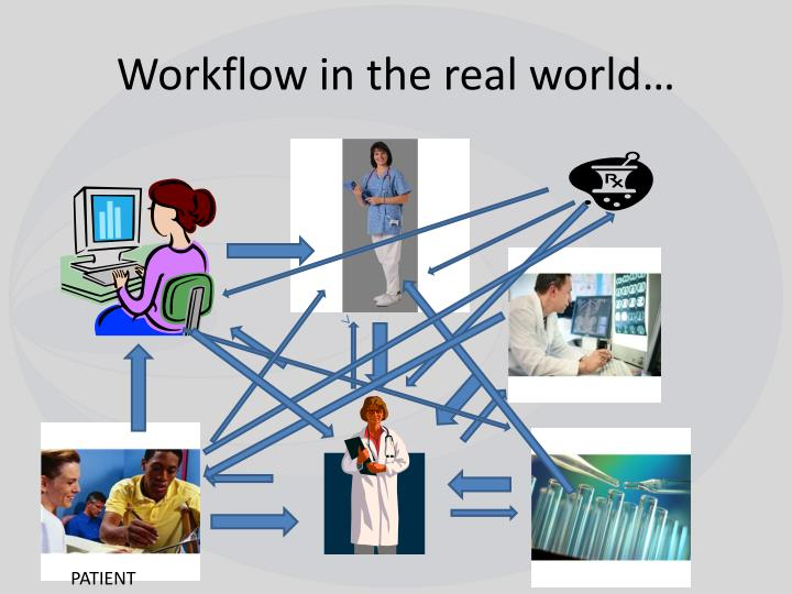 Workflow in the real world…