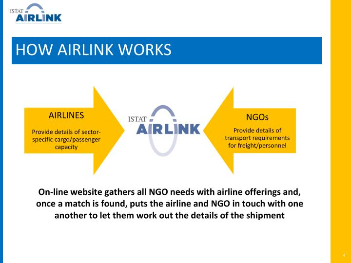 HOW AIRLINK WORKS