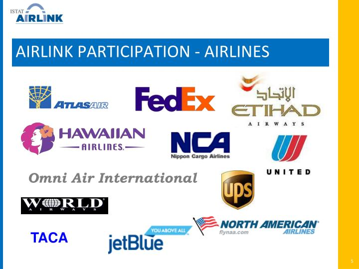 AIRLINK PARTICIPATION - AIRLINES