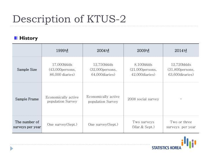 Description of KTUS-2