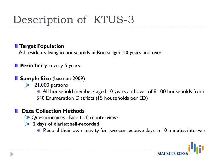 Description of  KTUS-3