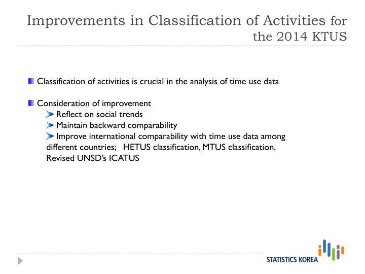 Improvements in Classification of Activities