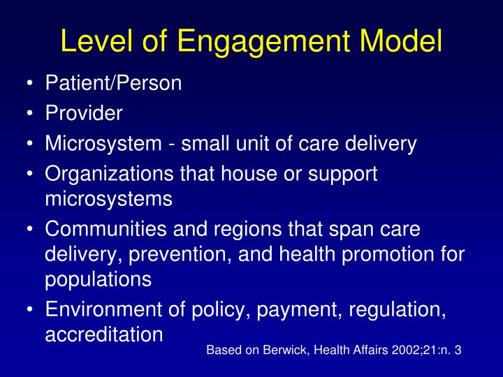Level of Engagement Model