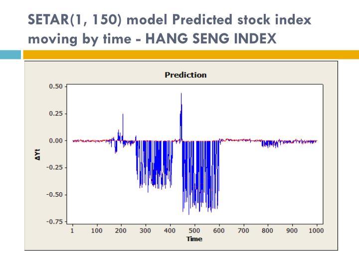 Hang seng index option trading