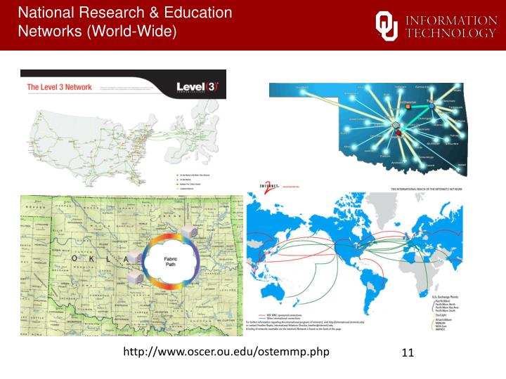 National Research & Education