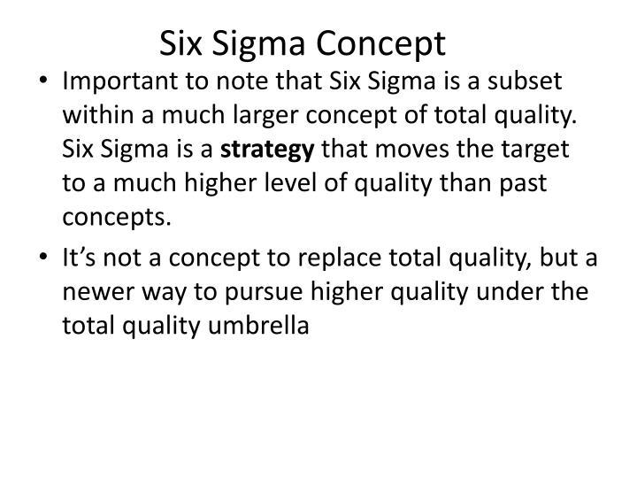 Six Sigma Concept