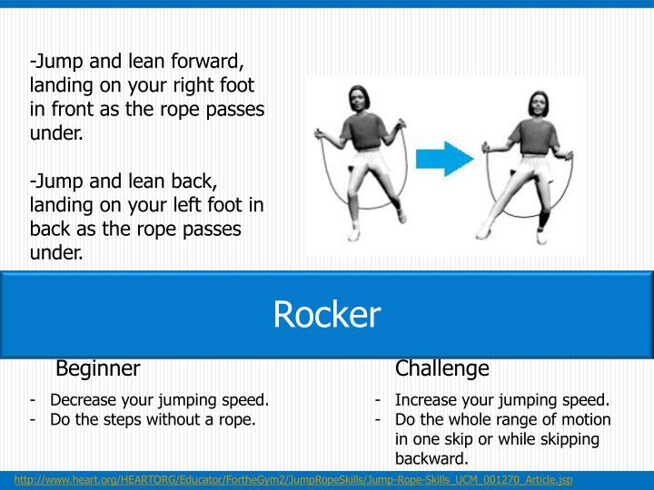 -Jump and lean forward, landing on your right foot in front as the rope passes under.