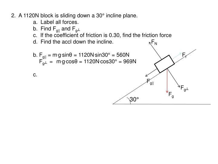 2.  A 1120N block is sliding down a 30° incline plane.