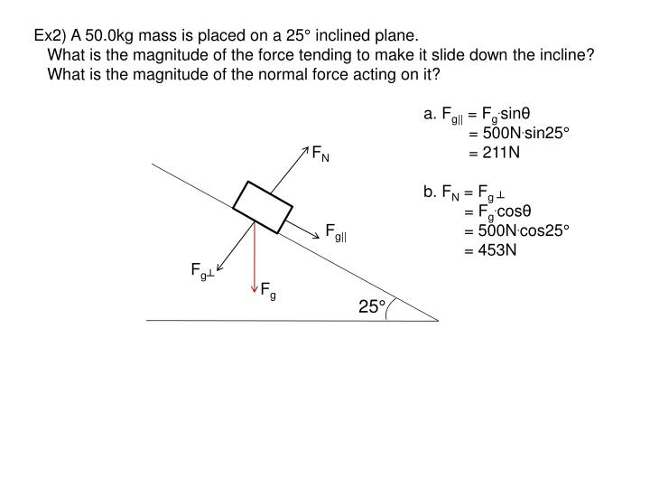 Ex2) A 50.0kg mass is placed on a 25° inclined plane.