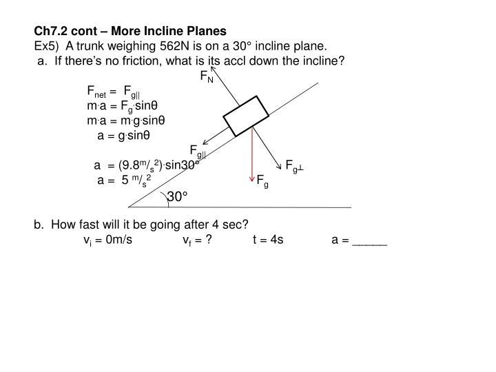 Ch7.2 cont – More Incline Planes