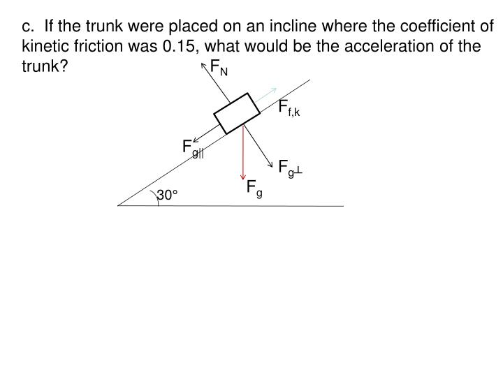 c.  If the trunk were placed on an incline where the coefficient of kinetic friction was 0.15, what would be the acceleration of the trunk?        F