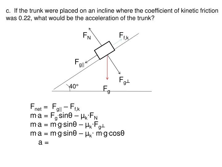 c.  If the trunk were placed on an incline where the coefficient of kinetic friction was 0.22, what would be the acceleration of the trunk?