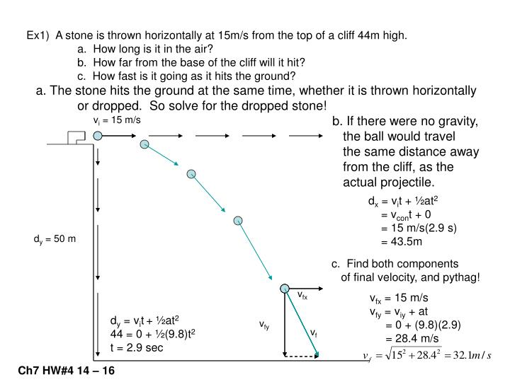 Ex1)  A stone is thrown horizontally at 15m/s from the top of a cliff 44m high.