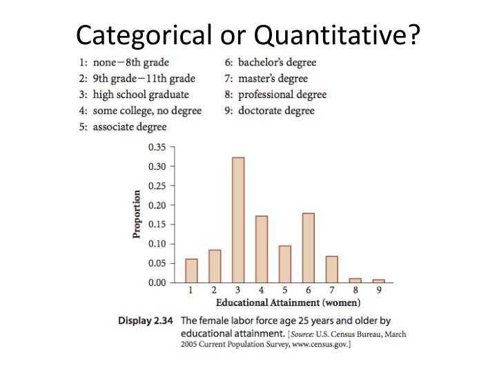 Categorical or Quantitative?