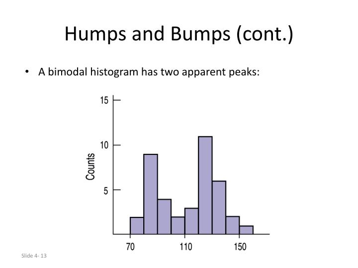 A bimodal histogram has two apparent peaks: