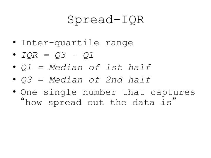 Spread-IQR