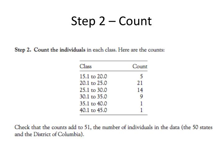 Step 2 – Count