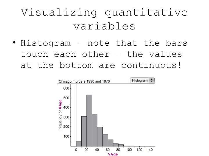 Visualizing quantitative variables