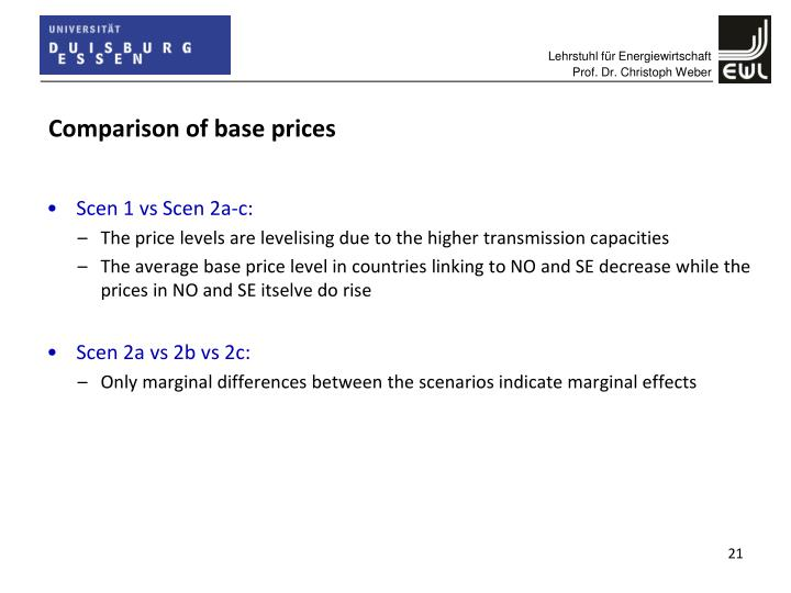 Comparison of base prices