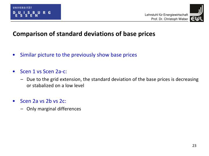 Comparison of standard deviations of base prices