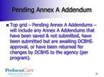 pending annex a addendum