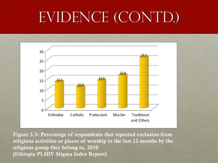 Evidence (contd.)