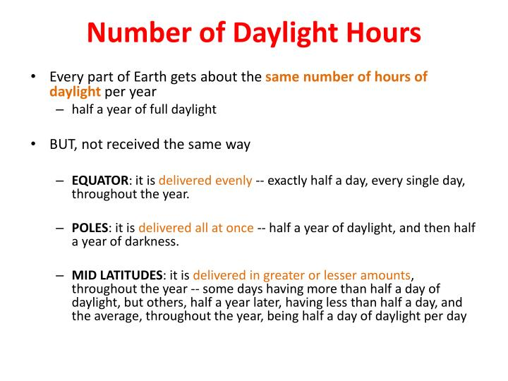 Number of Daylight Hours