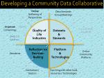 developing a community data collaborative